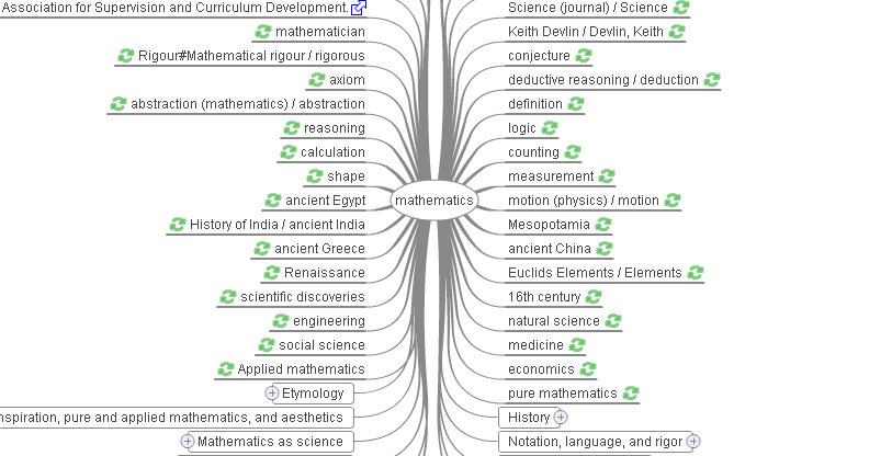 math-mindmap.png