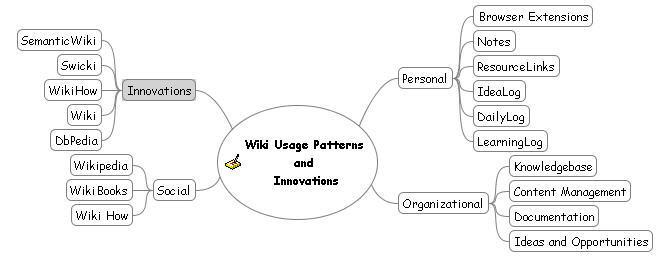 wiki-mind-map.jpg