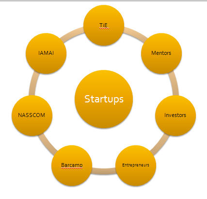 startups-in-the-center.jpg