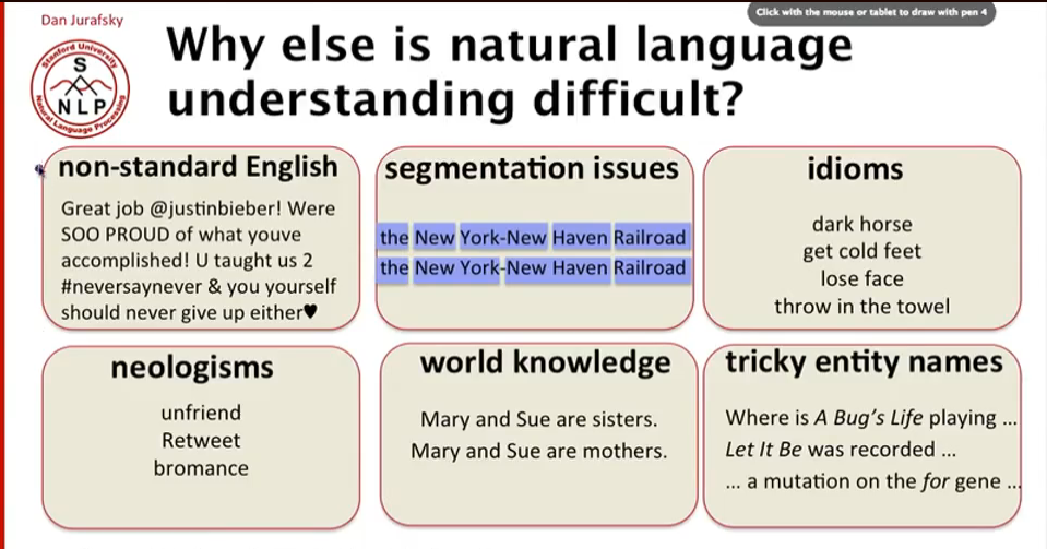 nlp-why-difficult-1