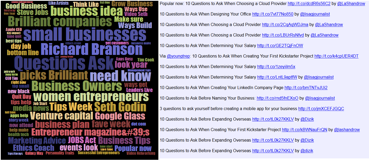 10_questions_to_ask_from_entrepreneur_mag