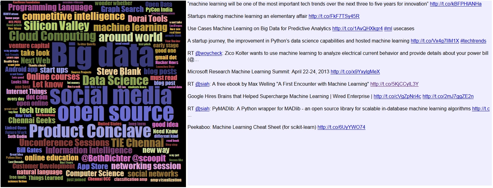 tweets_on_machine_learning