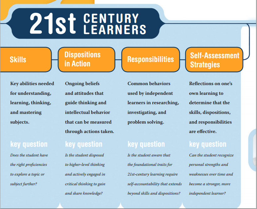 21st_Century_learners